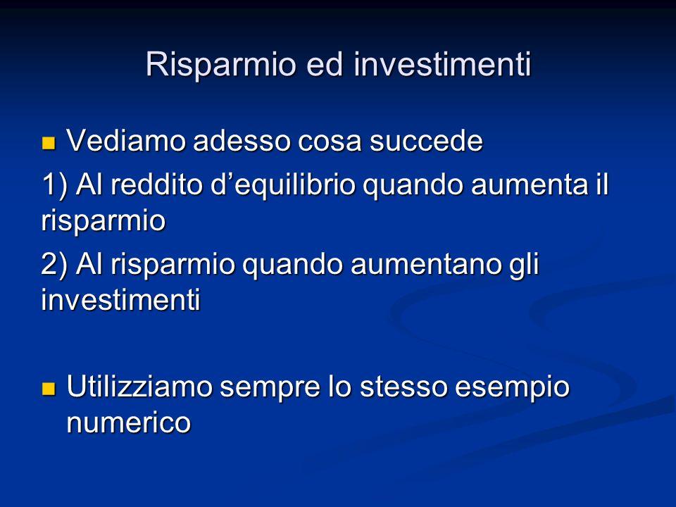 Risparmio ed investimenti Vediamo adesso cosa succede Vediamo adesso cosa succede 1) Al reddito dequilibrio quando aumenta il risparmio 2) Al risparmio quando aumentano gli investimenti Utilizziamo sempre lo stesso esempio numerico Utilizziamo sempre lo stesso esempio numerico
