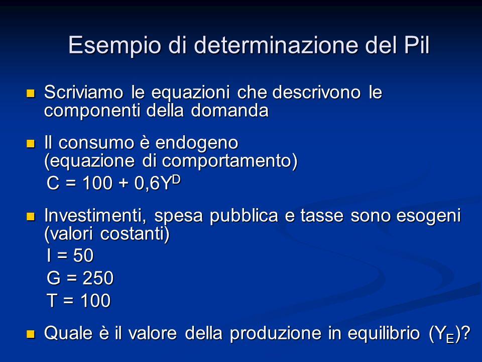 Esempio di determinazione del Pil Scriviamo le equazioni che descrivono le componenti della domanda Scriviamo le equazioni che descrivono le componenti della domanda Il consumo è endogeno (equazione di comportamento) Il consumo è endogeno (equazione di comportamento) C = 100 + 0,6Y D C = 100 + 0,6Y D Investimenti, spesa pubblica e tasse sono esogeni (valori costanti) Investimenti, spesa pubblica e tasse sono esogeni (valori costanti) I = 50 I = 50 G = 250 G = 250 T = 100 T = 100 Quale è il valore della produzione in equilibrio (Y E ).