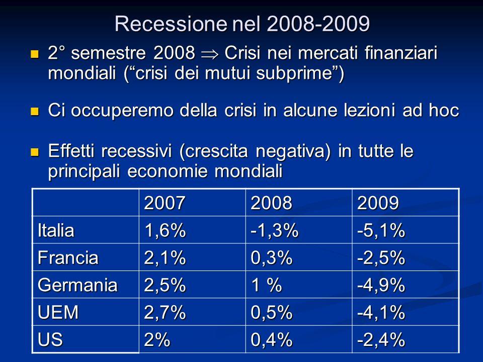 Recessione nel 2008-2009 2° semestre 2008 Crisi nei mercati finanziari mondiali (crisi dei mutui subprime) 2° semestre 2008 Crisi nei mercati finanziari mondiali (crisi dei mutui subprime) Ci occuperemo della crisi in alcune lezioni ad hoc Ci occuperemo della crisi in alcune lezioni ad hoc Effetti recessivi (crescita negativa) in tutte le principali economie mondiali Effetti recessivi (crescita negativa) in tutte le principali economie mondiali 200720082009 Italia1,6%-1,3%-5,1% Francia2,1%0,3%-2,5% Germania2,5% 1 % -4,9% UEM2,7%0,5%-4,1% US2%0,4%-2,4%