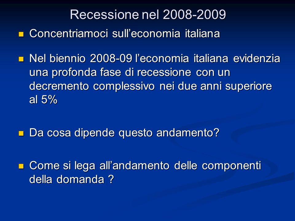 Recessione nel 2008-2009 Concentriamoci sulleconomia italiana Concentriamoci sulleconomia italiana Nel biennio 2008-09 leconomia italiana evidenzia una profonda fase di recessione con un decremento complessivo nei due anni superiore al 5% Nel biennio 2008-09 leconomia italiana evidenzia una profonda fase di recessione con un decremento complessivo nei due anni superiore al 5% Da cosa dipende questo andamento.