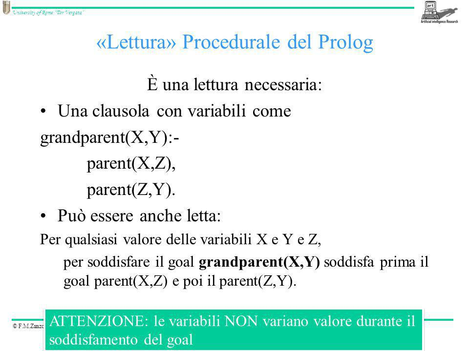 © F.M.ZanzottoLogica per la Programmazione e la Dimostrazione Automatica University of Rome Tor Vergata «Lettura» Procedurale del Prolog È una lettura necessaria: Una query come: ?- grandparent(X,mario).