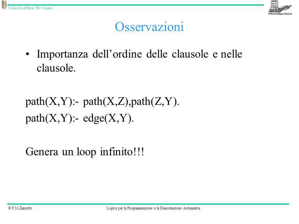 © F.M.ZanzottoLogica per la Programmazione e la Dimostrazione Automatica University of Rome Tor Vergata In Prolog le liste sono molto utilizzate Lista: sequenza di vari elementi (anche ripetuti), che possono essere a loro volta delle liste Es: [primo, secondo, [primo2, secondo2]].