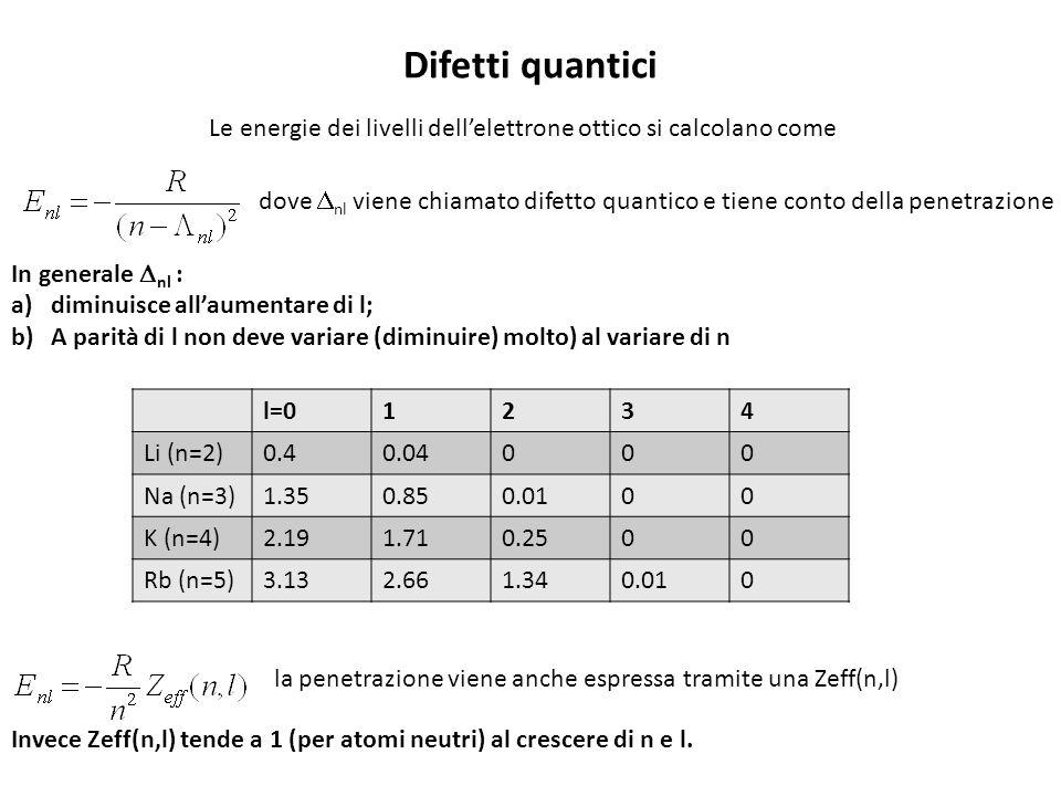 Difetti quantici Le energie dei livelli dellelettrone ottico si calcolano come dove nl viene chiamato difetto quantico e tiene conto della penetrazion