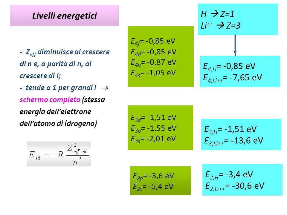 Livelli energetici - Z eff diminuisce al crescere di n e, a parità di n, al crescere di l; - tende a 1 per grandi l schermo completo (stessa energia d
