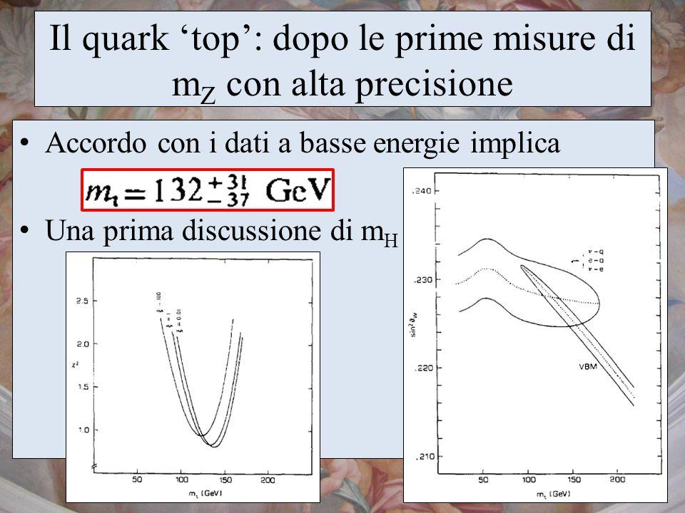 Il quark top: dopo le prime misure di m Z con alta precisione Accordo con i dati a basse energie implica Una prima discussione di m H