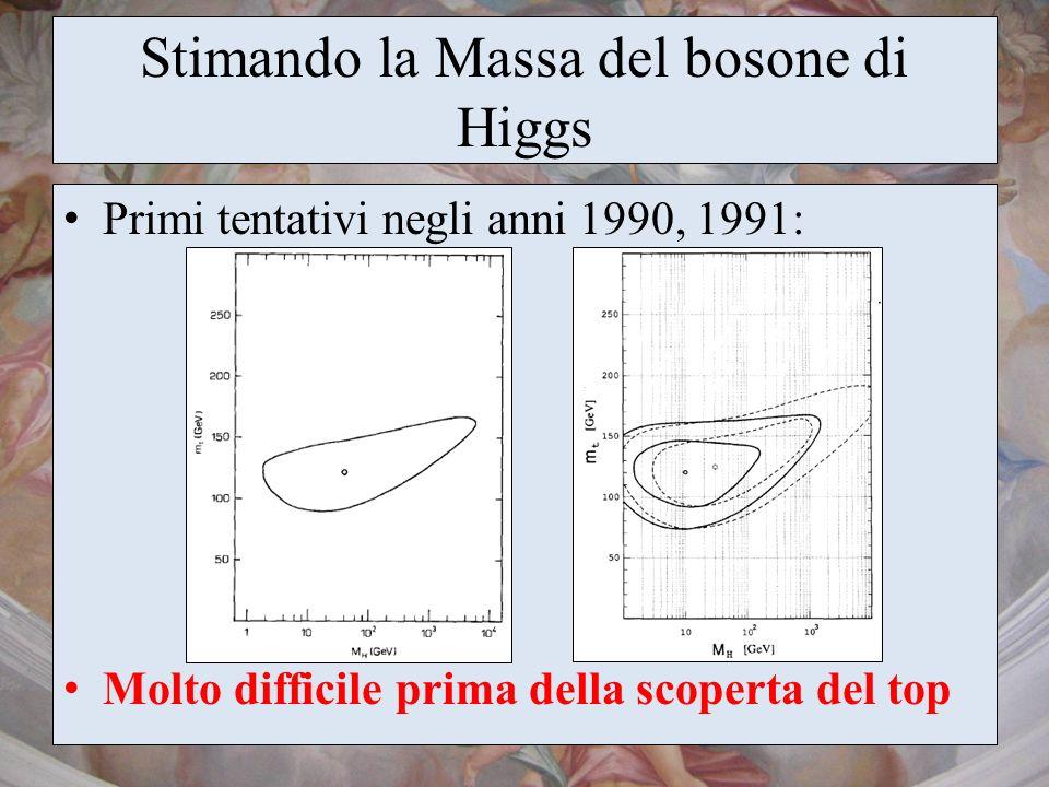 Primi tentativi negli anni 1990, 1991: Molto difficile prima della scoperta del top Stimando la Massa del bosone di Higgs