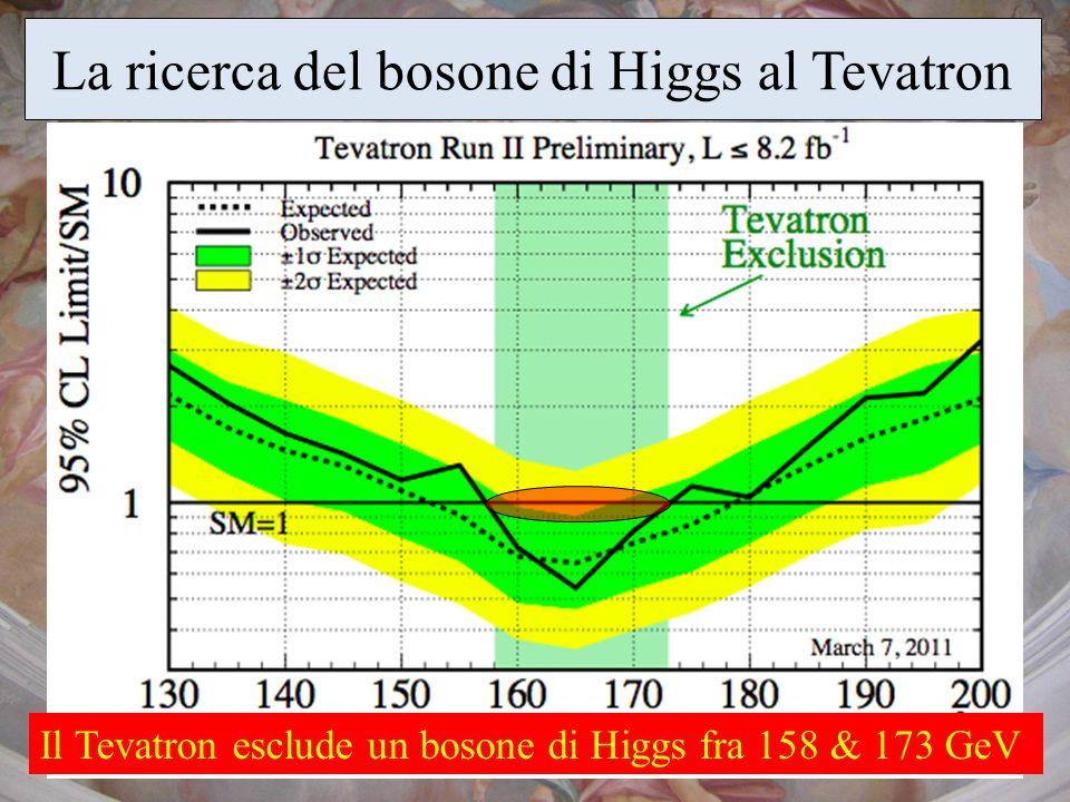 La ricerca del bosone di Higgs al Tevatron Il Tevatron esclude un bosone di Higgs fra 158 & 173 GeV