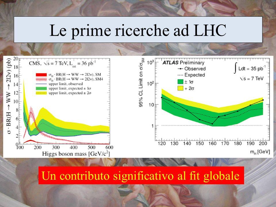 Le prime ricerche ad LHC Un contributo significativo al fit globale