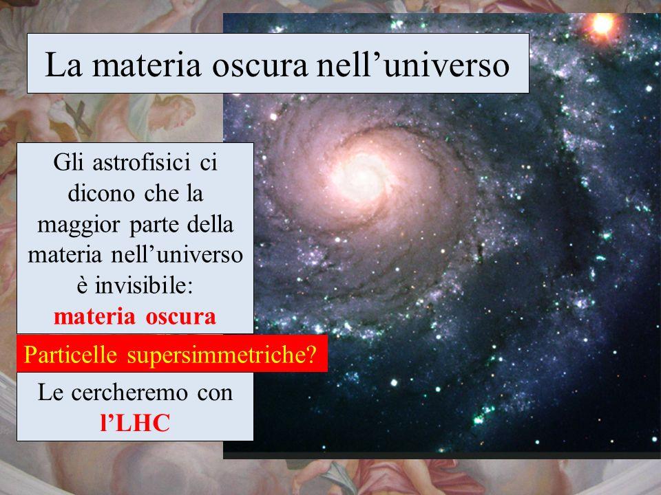 La materia oscura nelluniverso Gli astrofisici ci dicono che la maggior parte della materia nelluniverso è invisibile: materia oscura Particelle super