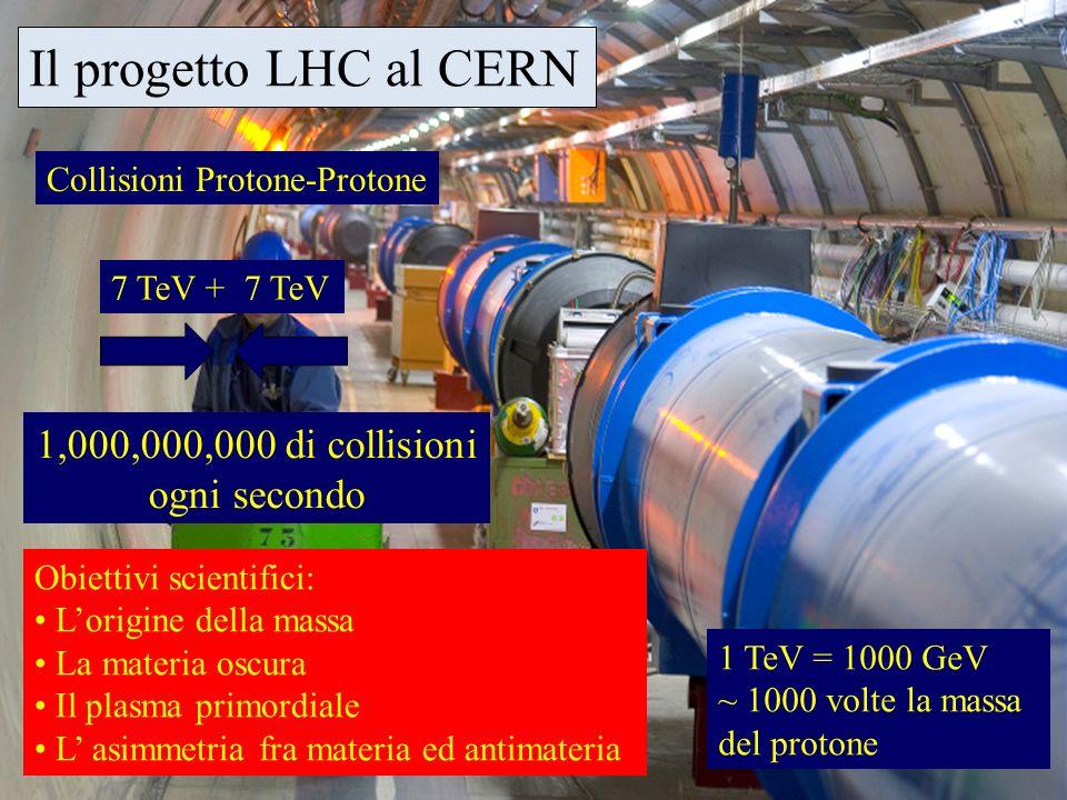 Il progetto LHC al CERN Collisioni Protone-Protone 7 TeV +7 TeV 1,000,000,000 di collisioni ogni secondo Obiettivi scientifici: Lorigine della massa L
