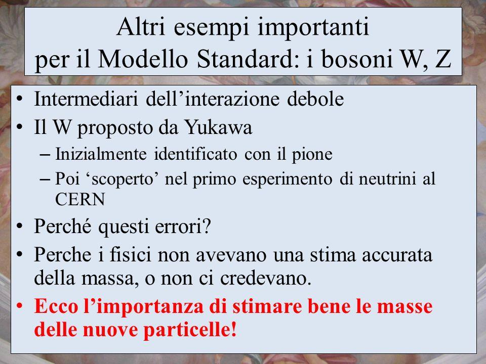 Altri esempi importanti per il Modello Standard: i bosoni W, Z Intermediari dellinterazione debole Il W proposto da Yukawa – Inizialmente identificato
