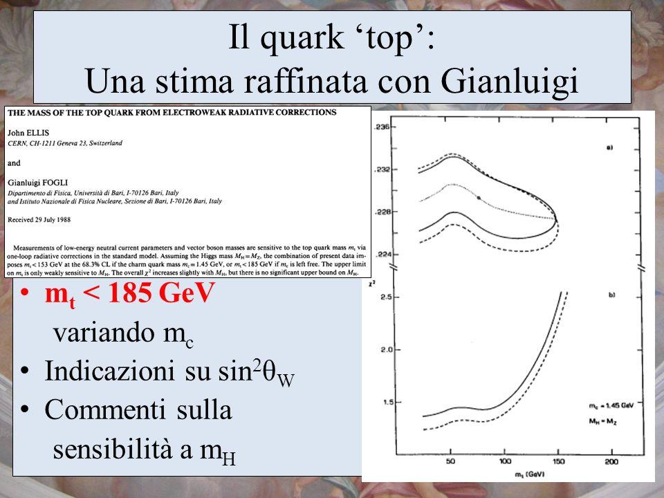 Il quark top: Una stima raffinata con Gianluigi m t < 185 GeV variando m c Indicazioni su sin 2 θ W Commenti sulla sensibilità a m H