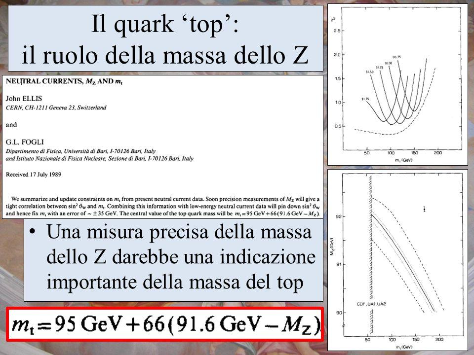Il quark top: il ruolo della massa dello Z Una misura precisa della massa dello Z darebbe una indicazione importante della massa del top