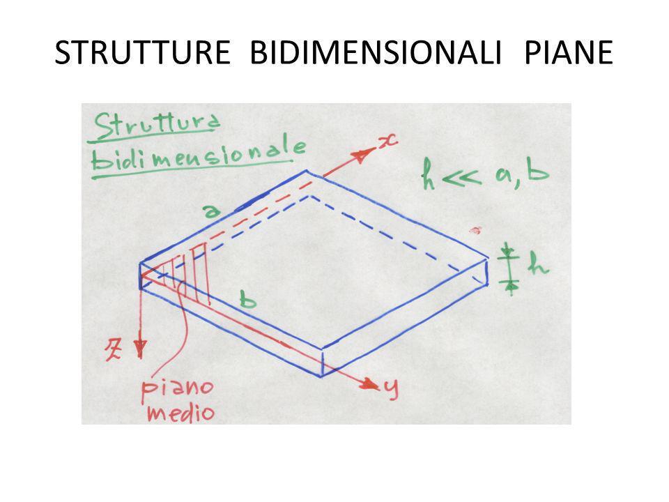 STRUTTURE BIDIMENSIONALI PIANE