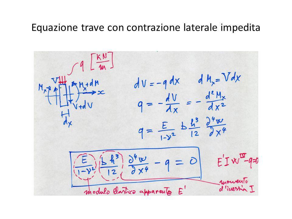 Equazione trave con contrazione laterale impedita
