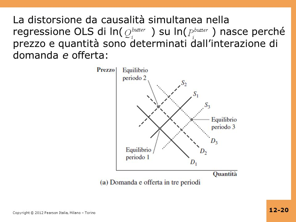 Copyright © 2012 Pearson Italia, Milano – Torino 12-20 La distorsione da causalità simultanea nella regressione OLS di ln( ) su ln( ) nasce perché pre
