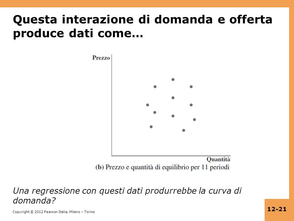 Copyright © 2012 Pearson Italia, Milano – Torino 12-21 Questa interazione di domanda e offerta produce dati come… Una regressione con questi dati prod