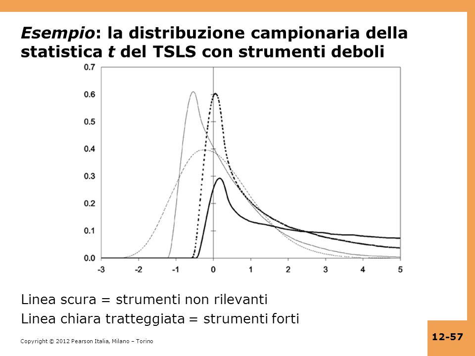 Copyright © 2012 Pearson Italia, Milano – Torino 12-57 Esempio: la distribuzione campionaria della statistica t del TSLS con strumenti deboli Linea sc