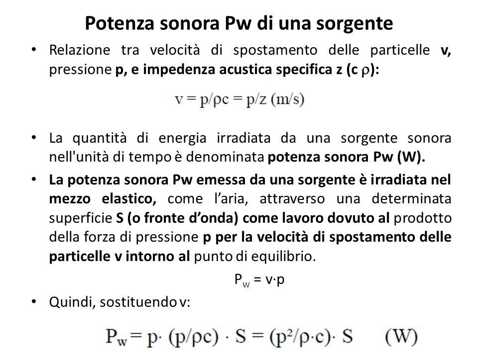 Potenza sonora Pw di una sorgente Relazione tra velocità di spostamento delle particelle v, pressione p, e impedenza acustica specifica z (c ): La qua