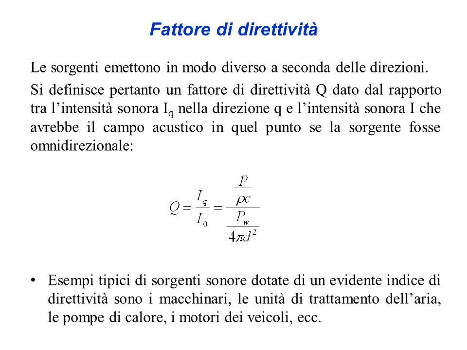 Fattore di direttività Le sorgenti emettono in modo diverso a seconda delle direzioni. Si definisce pertanto un fattore di direttività Q dato dal rapp