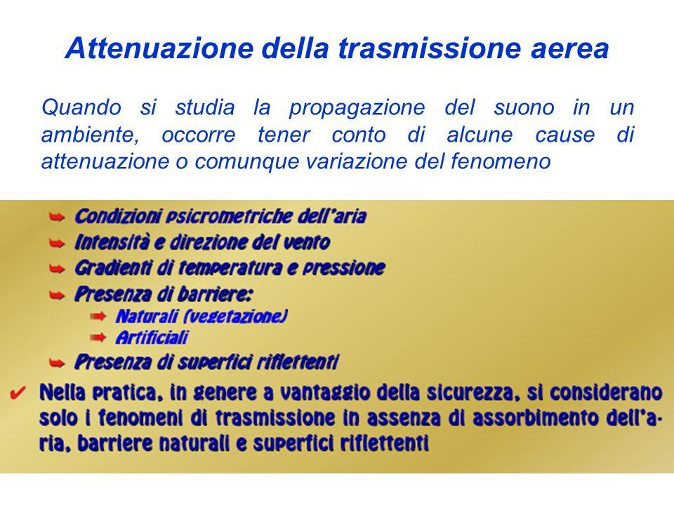 Attenuazione della trasmissione aerea Quando si studia la propagazione del suono in un ambiente, occorre tener conto di alcune cause di attenuazione o