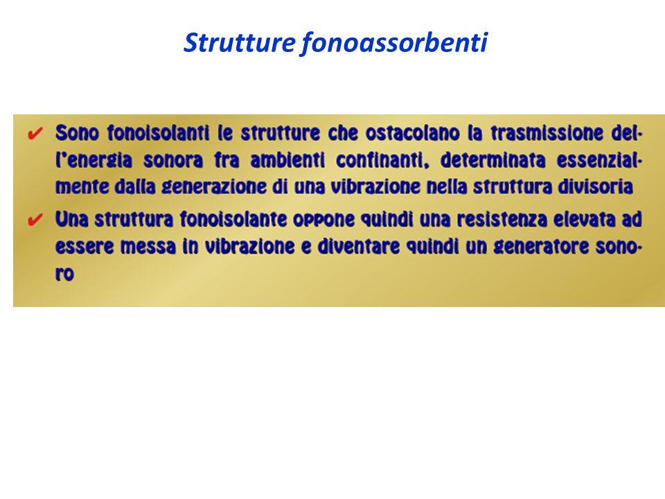 Strutture fonoassorbenti