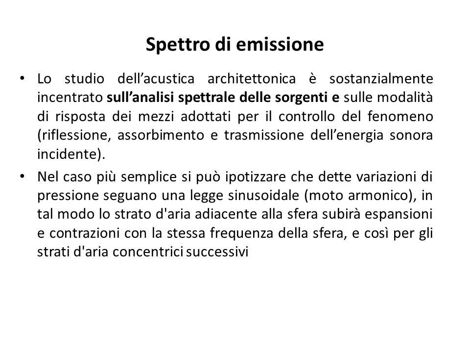 Spettro di emissione Lo studio dellacustica architettonica è sostanzialmente incentrato sullanalisi spettrale delle sorgenti e sulle modalità di rispo