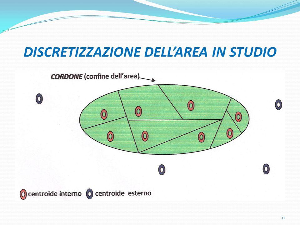 DISCRETIZZAZIONE DELLAREA IN STUDIO 11
