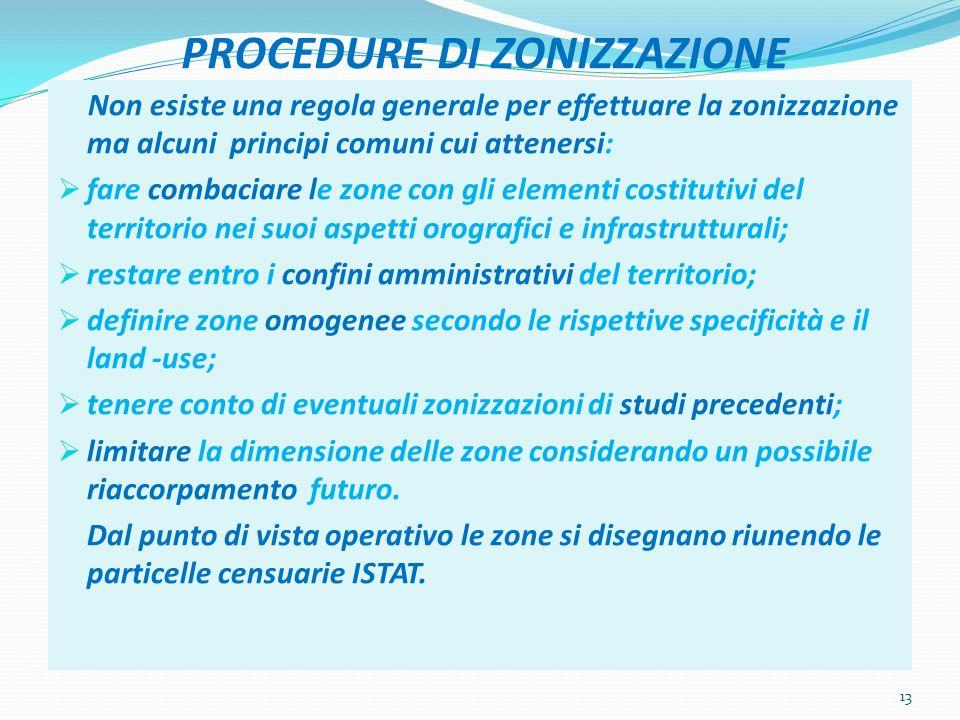 PROCEDURE DI ZONIZZAZIONE Non esiste una regola generale per effettuare la zonizzazione ma alcuni principi comuni cui attenersi: fare combaciare le zo