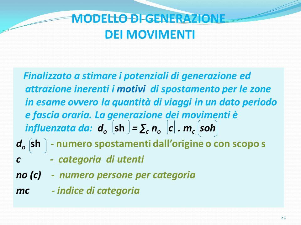 MODELLO DI GENERAZIONE DEI MOVIMENTI Finalizzato a stimare i potenziali di generazione ed attrazione inerenti i motivi di spostamento per le zone in e