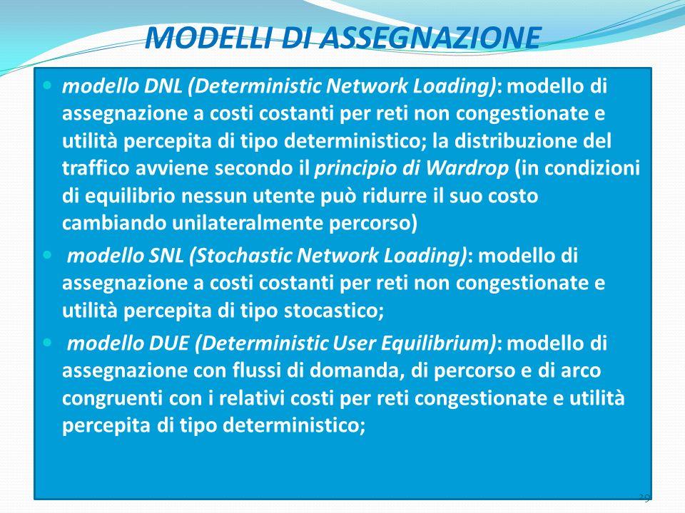 MODELLI DI ASSEGNAZIONE modello DNL (Deterministic Network Loading): modello di assegnazione a costi costanti per reti non congestionate e utilità per