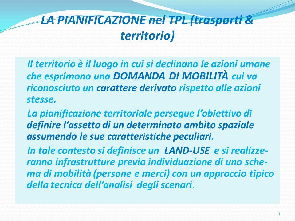 LA PIANIFICAZIONE nel TPL (trasporti & territorio) Il territorio è il luogo in cui si declinano le azioni umane che esprimono una DOMANDA DI MOBILITÀ