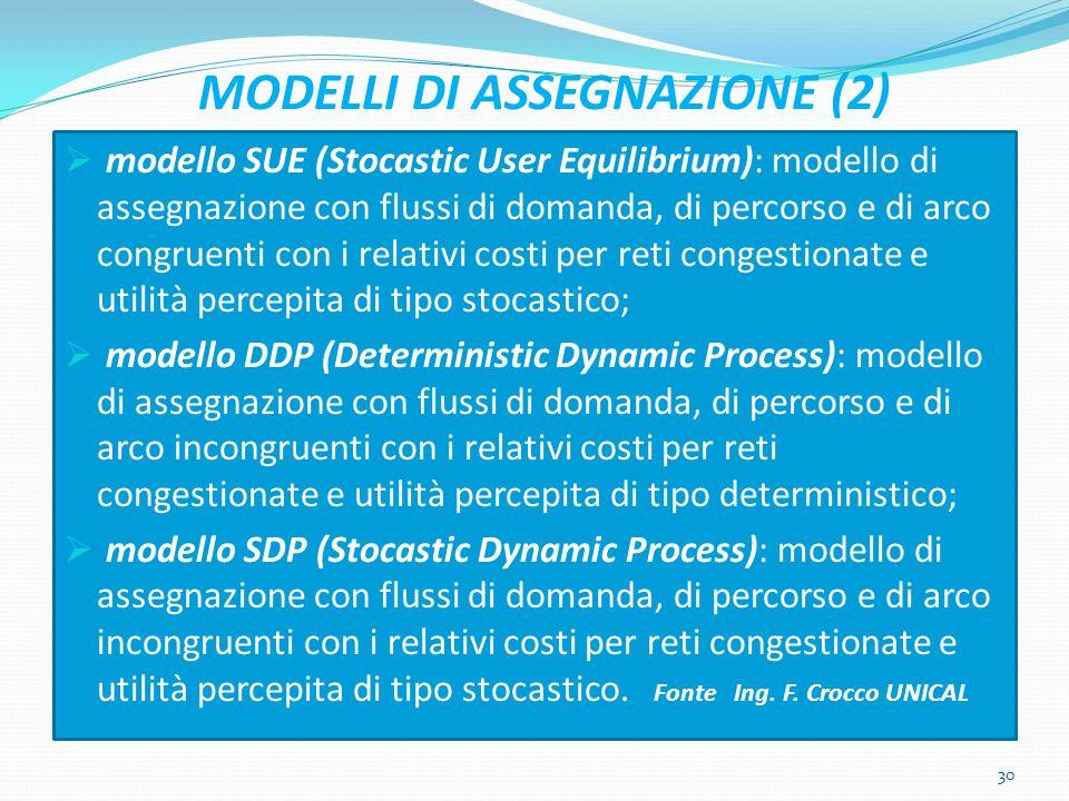 MODELLI DI ASSEGNAZIONE (2) modello SUE (Stocastic User Equilibrium): modello di assegnazione con flussi di domanda, di percorso e di arco congruenti