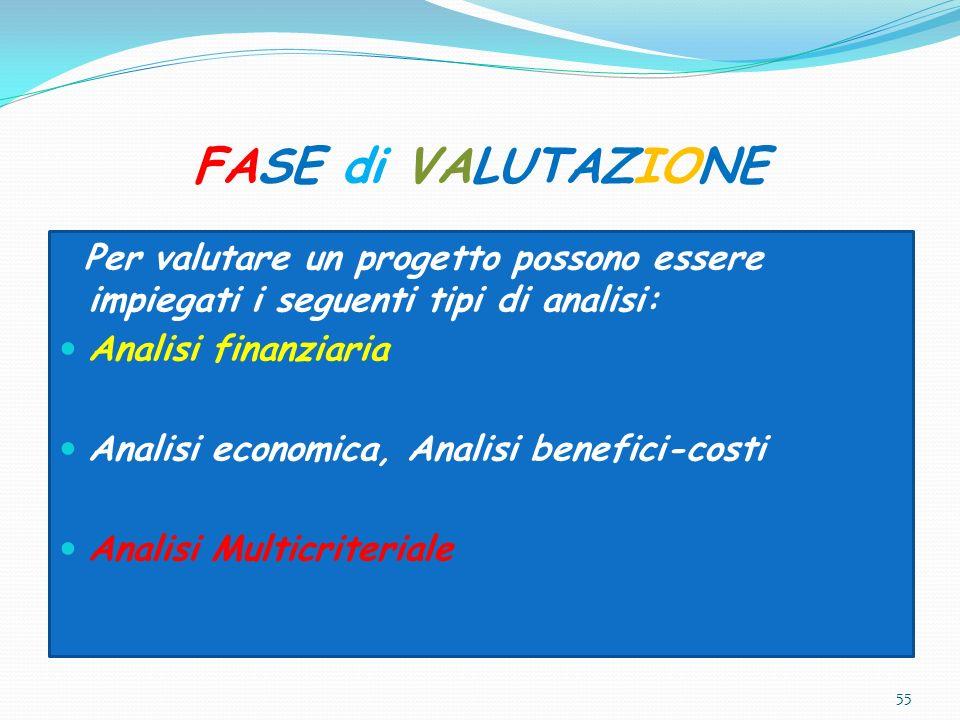 FASE di VALUTAZIONE Per valutare un progetto possono essere impiegati i seguenti tipi di analisi: Analisi finanziaria Analisi economica, Analisi benef