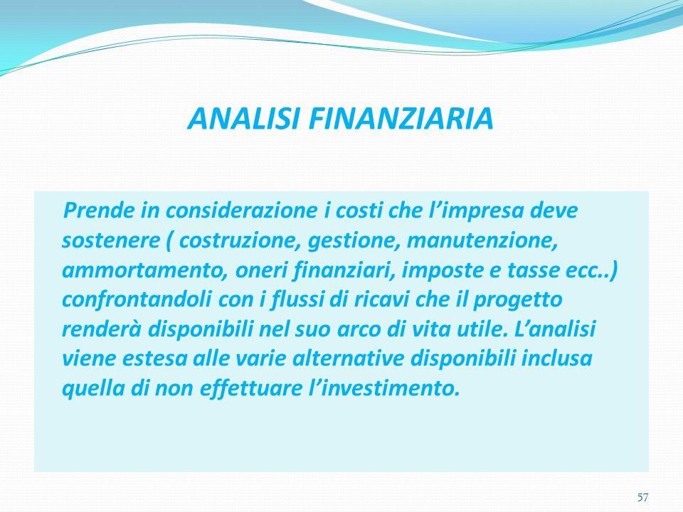 ANALISI FINANZIARIA Prende in considerazione i costi che limpresa deve sostenere ( costruzione, gestione, manutenzione, ammortamento, oneri finanziari