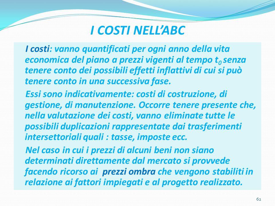 I COSTI NELLABC I costi: vanno quantificati per ogni anno della vita economica del piano a prezzi vigenti al tempo t 0 senza tenere conto dei possibil
