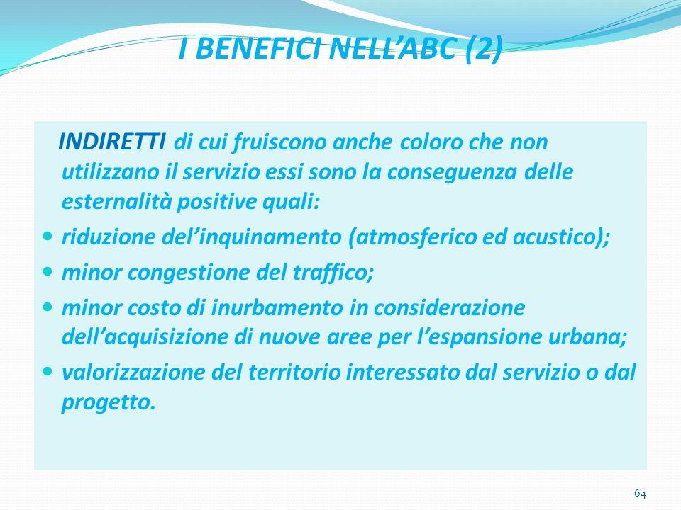 I BENEFICI NELLABC (2) INDIRETTI di cui fruiscono anche coloro che non utilizzano il servizio essi sono la conseguenza delle esternalità positive qual