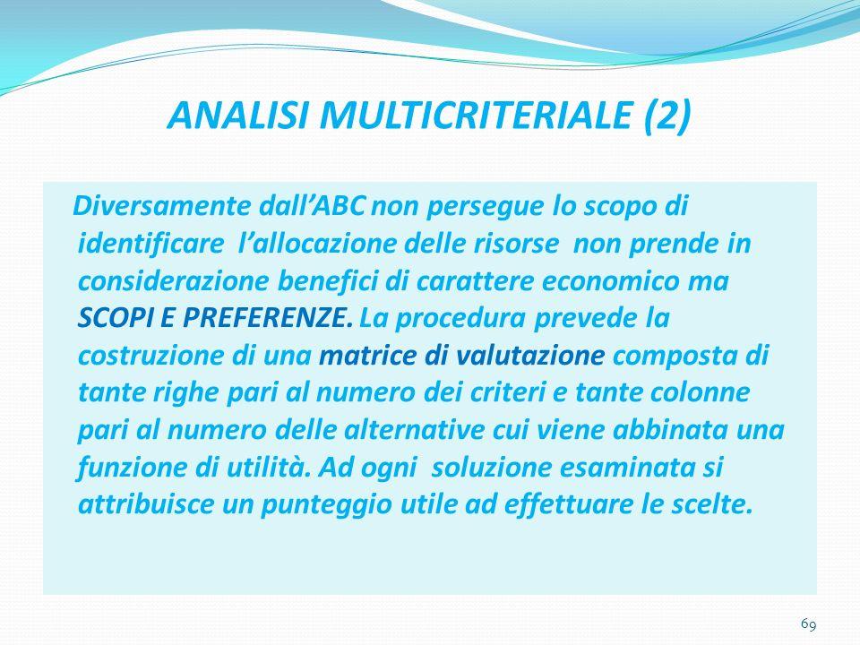 ANALISI MULTICRITERIALE (2) Diversamente dallABC non persegue lo scopo di identificare lallocazione delle risorse non prende in considerazione benefic
