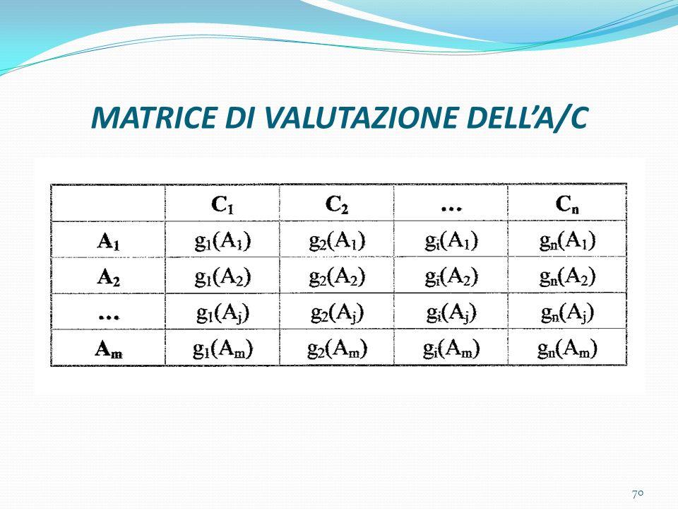 MATRICE DI VALUTAZIONE DELLA/C 70
