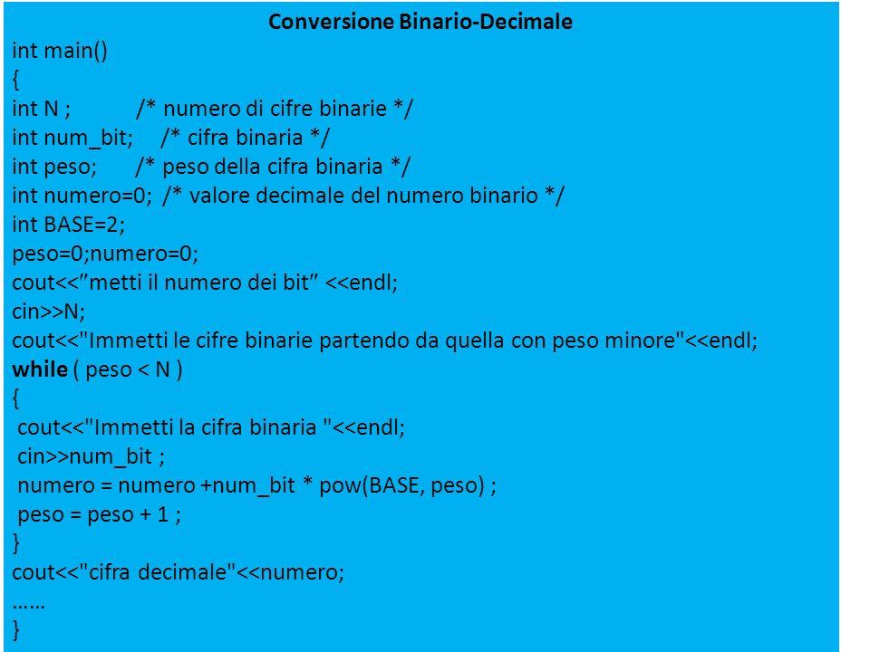 Conversione Binario-Decimale int main() { int N ; /* numero di cifre binarie */ int num_bit; /* cifra binaria */ int peso; /* peso della cifra binaria