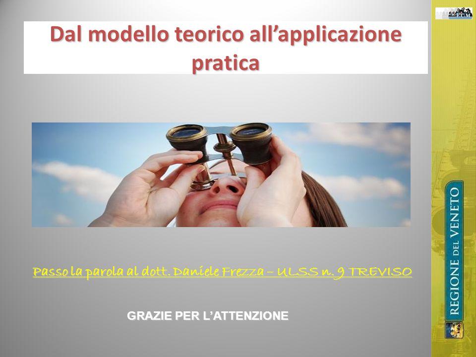 Dal modello teorico allapplicazione pratica Passo la parola al dott. Daniele Frezza – ULSS n. 9 TREVISO GRAZIE PER LATTENZIONE