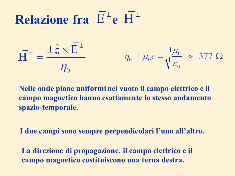 I due campi sono sempre perpendicolari luno allaltro. Nelle onde piane uniformi nel vuoto il campo elettrico e il campo magnetico hanno esattamente lo