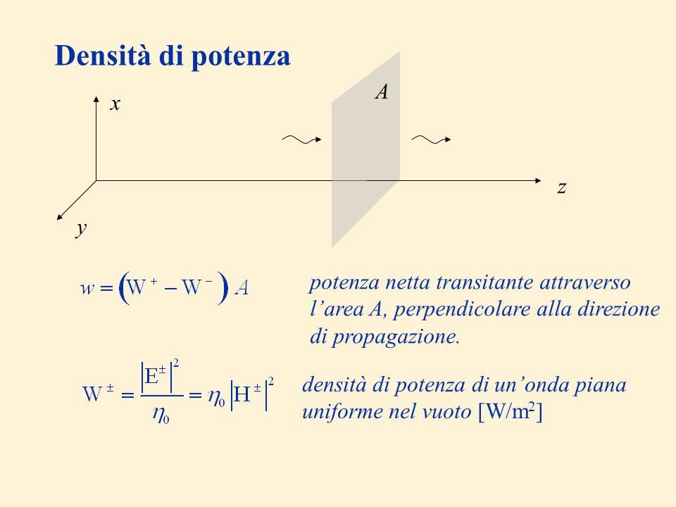 densità di potenza di unonda piana uniforme nel vuoto [W/m 2 ] potenza netta transitante attraverso larea A, perpendicolare alla direzione di propagazione.