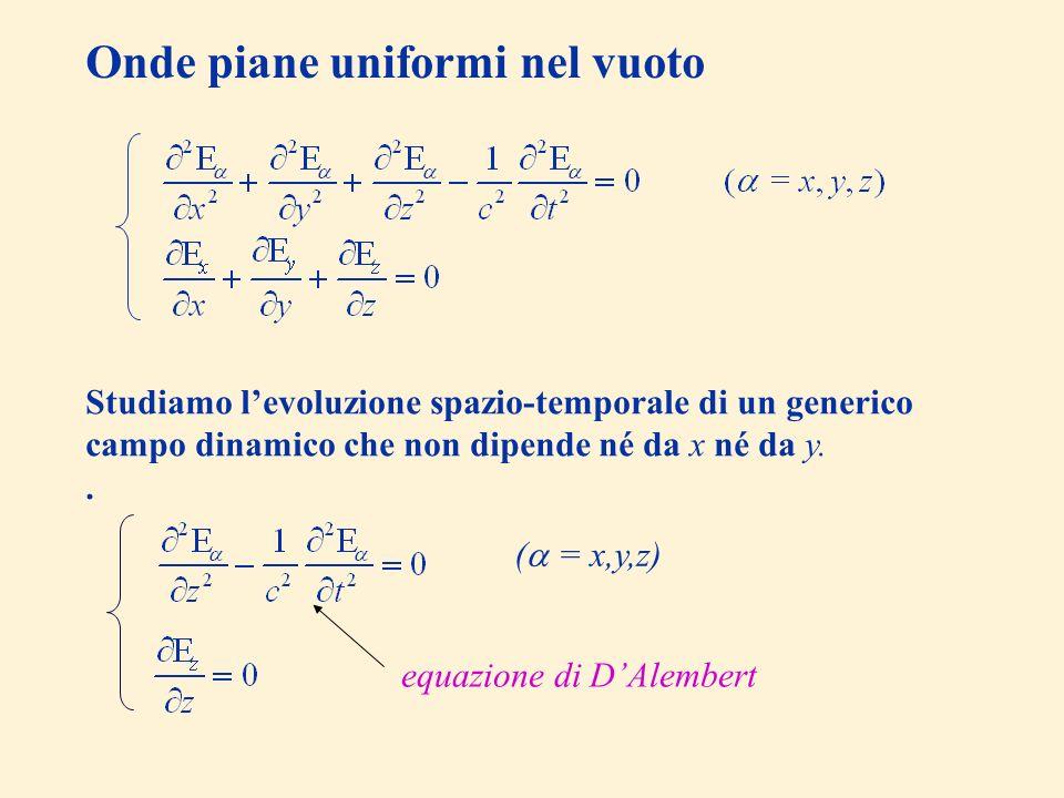 Onde piane uniformi nel vuoto Studiamo levoluzione spazio-temporale di un generico campo dinamico che non dipende né da x né da y..