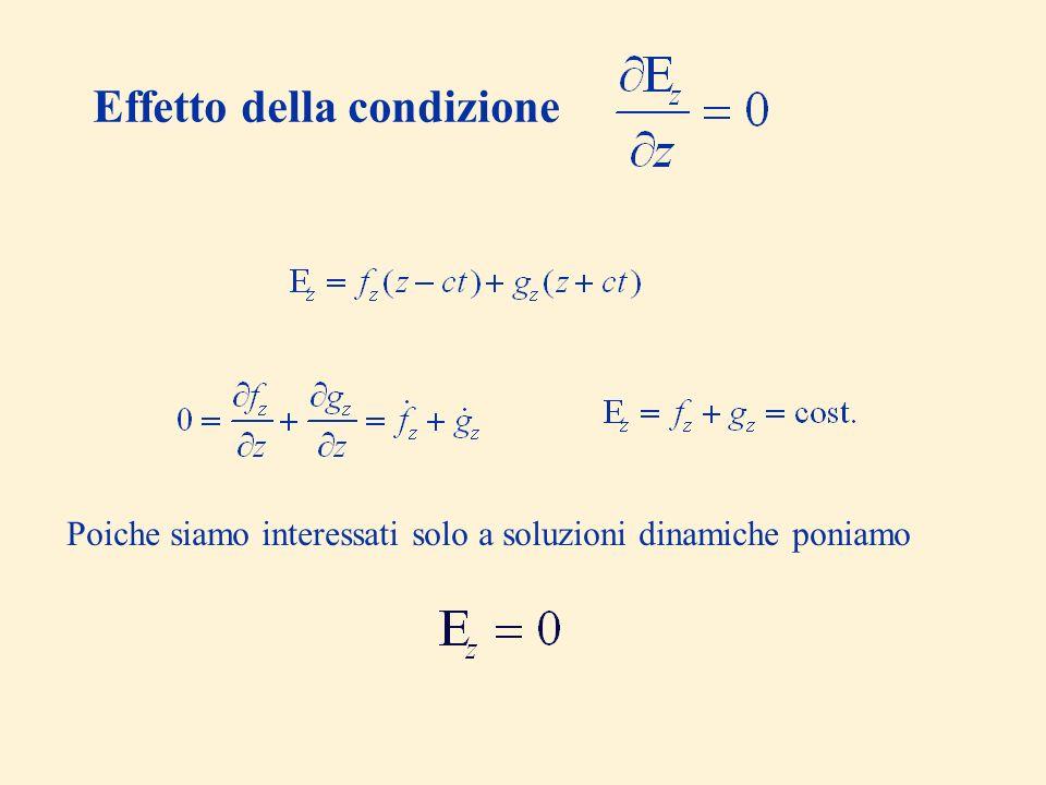La soluzione dellequazione delle onde relativa al campo magnetico ha forma analoga. z x y