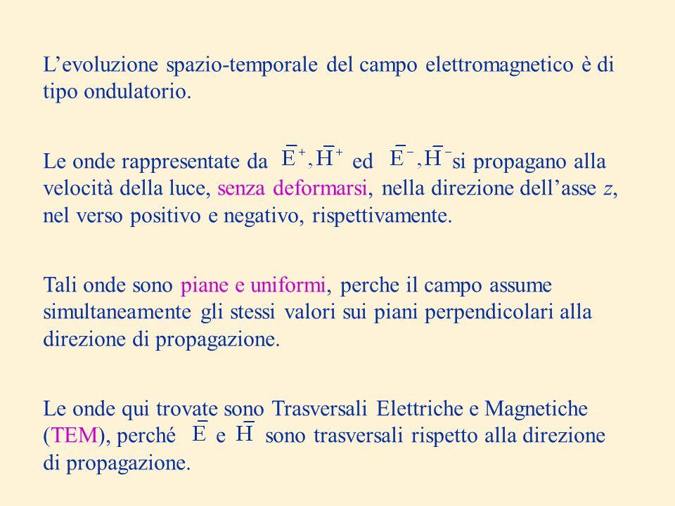 Le onde rappresentate da ed si propagano alla velocità della luce, senza deformarsi, nella direzione dellasse z, nel verso positivo e negativo, rispet