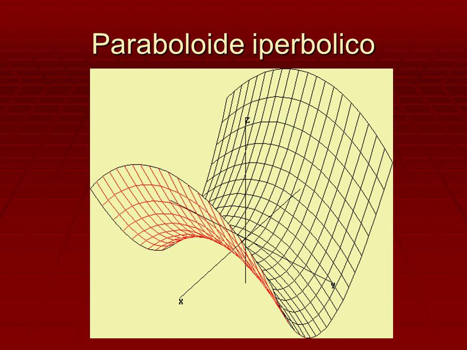 Paraboloide iperbolico