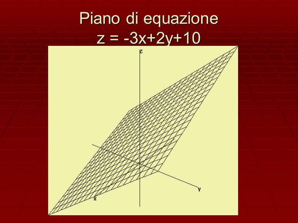 Piano di equazione z = -3x+2y+10