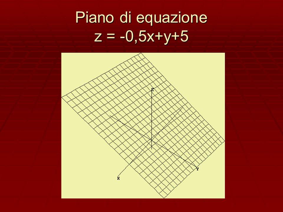 Piano di equazione z = -0,5x+y+5