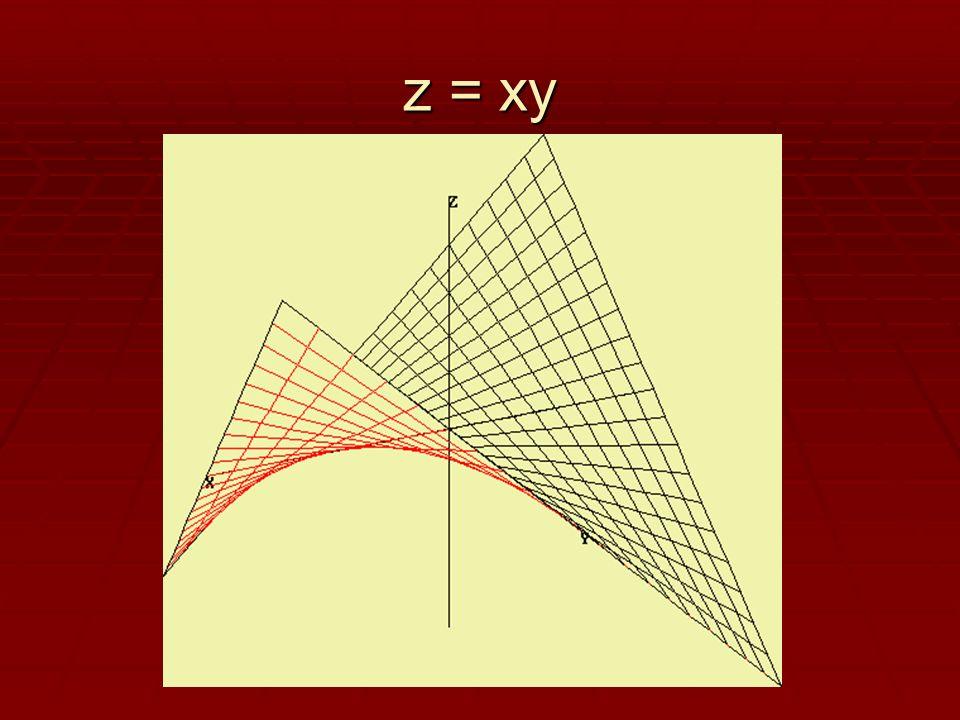 z = xy